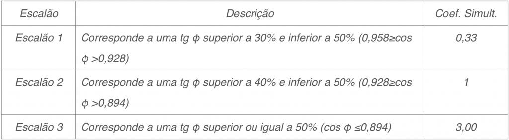 Despachos-7253:2010